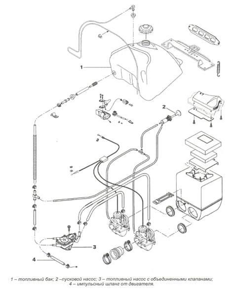 Карбюраторная система подачи топлива